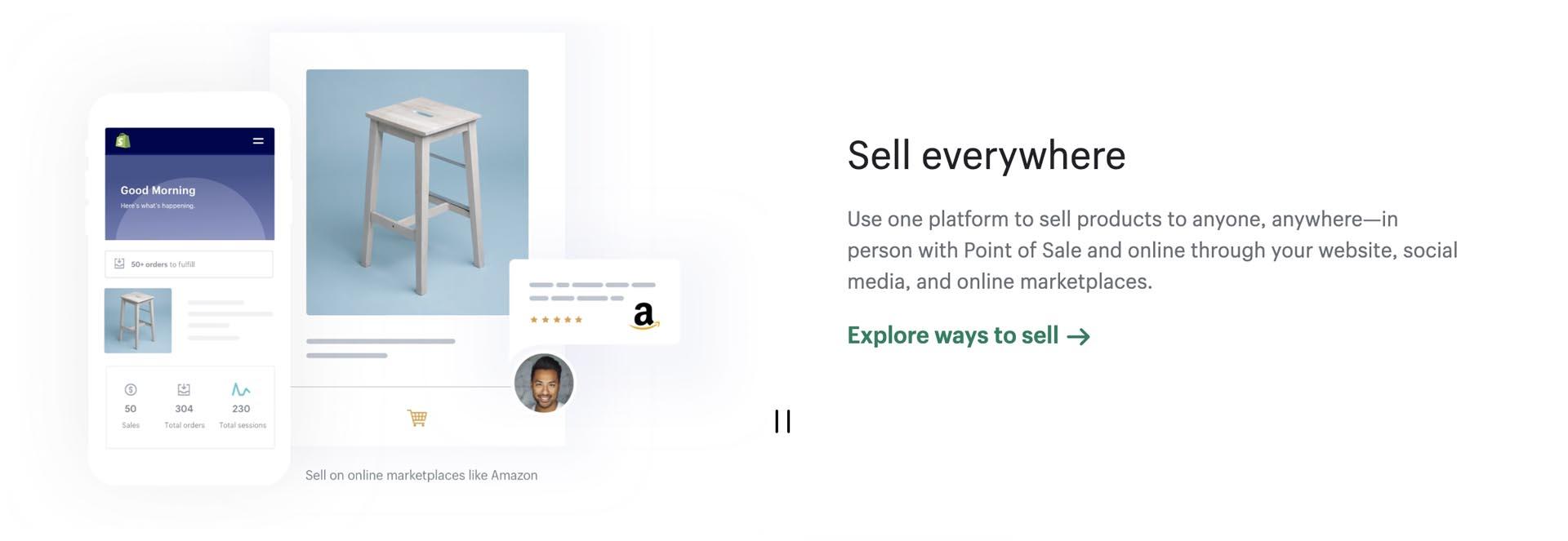 sell digital