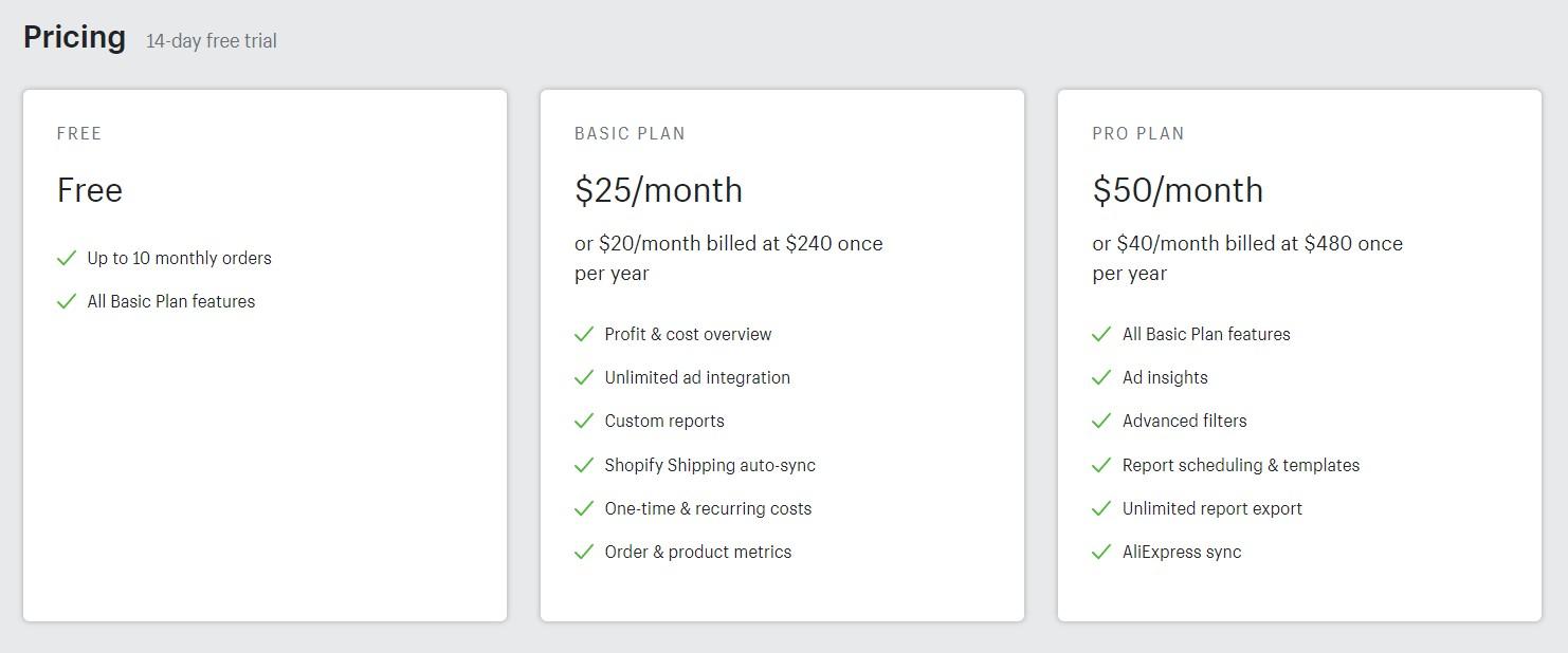 pricing beprofit